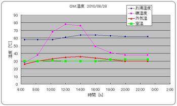2010_08_28.jpg