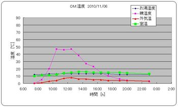 2010_12_25.jpg