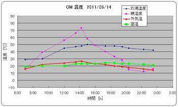 2011_05_14.jpg